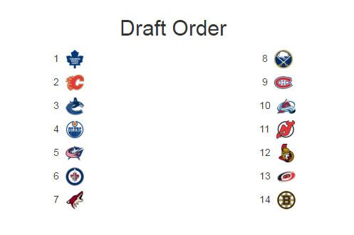 2016 draft lottery order