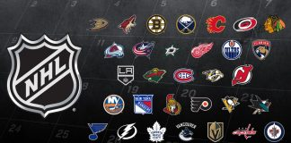NHL Teams for the 2019-2020 season