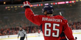 Andre Burakovsky NHL Rumors January 23, 2019