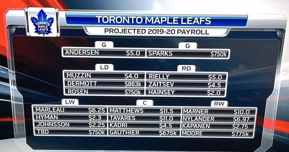 Toronto maple leafs schedule 2020