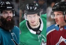 Point Predictions 2019-2020 Defenceman