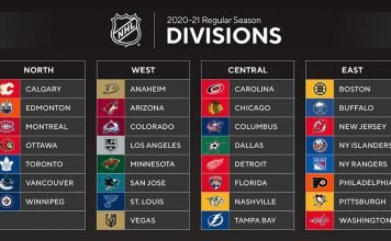 NHL Playoff Predictions 2021