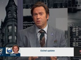 The Colorado Avalanche made a call to Buffalo about a Jack Eichel Trade. Sabres do not want to retain any salary in an Eichel trade.